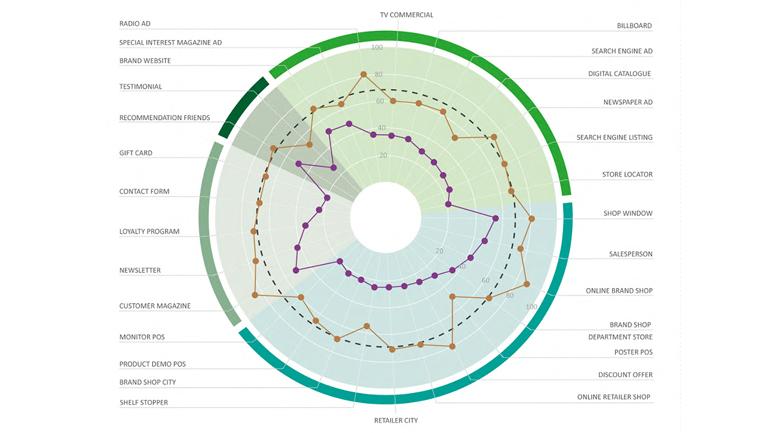 smarter_service grafik